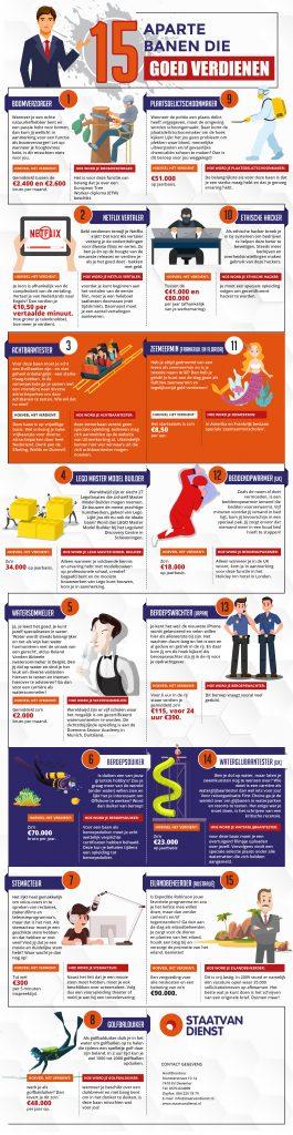 Infographic 15 aparte banen die goed verdienen